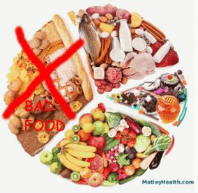 Balanced Diet Free Physics Dictionary Online