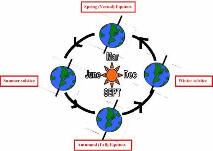 exAnticlockwiseple of Anticlockwise