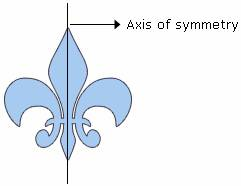 example of  Axis of Symmetry
