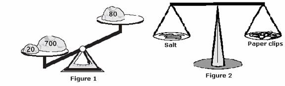 Definition of Balance