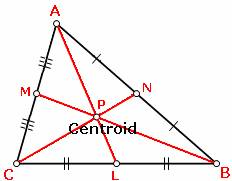 example of Centroid