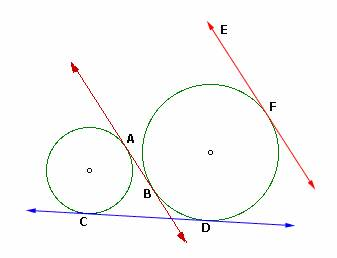 example of Common External Tangent