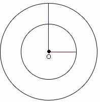 example of Concentric Circles