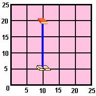 example of  Distance