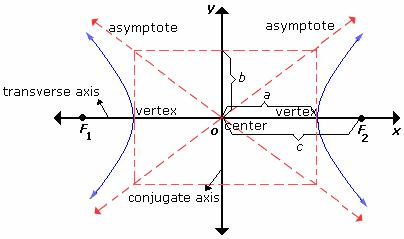 transverse definition physics