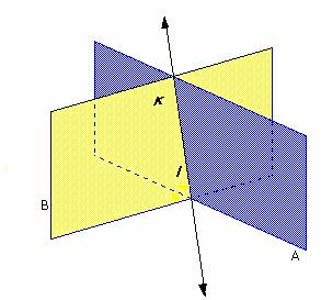 example of Intersecting Planes