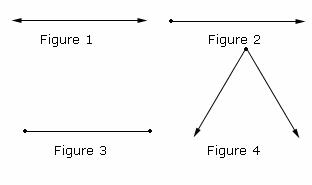 example of Line