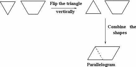 Examples of Parallelogram