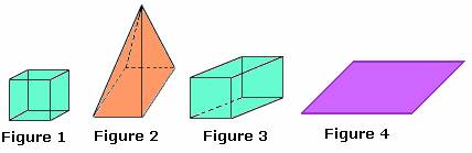 Examples of   Plane Shape