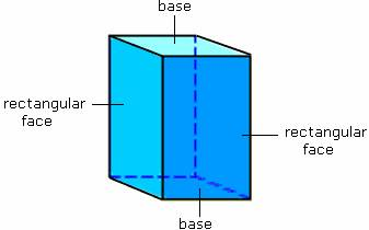 Definition of Right Prism | Define Right Prism - Geometry - Free ...