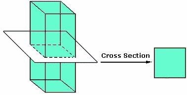 [Image: Uniform_Cross_Section1.jpg]