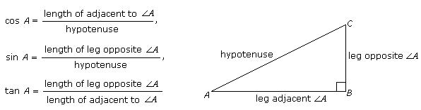 Definition And Examples Of Trigonometry Define