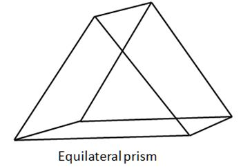 definition of prism define prism physics dictionaryonline