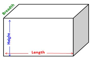 Definition of Length