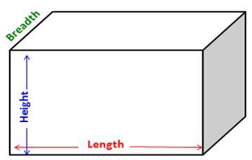 definition of length define length physics dictionaryonline