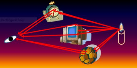 Definition Of Luminous Objects Define Luminous Objects