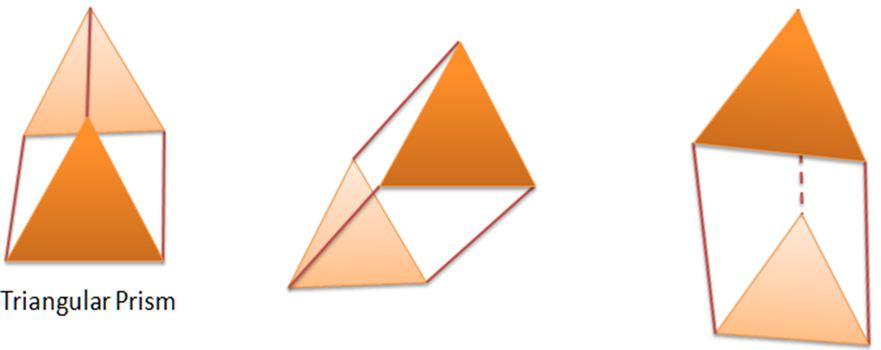 triangular prium