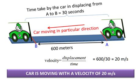 definition of velocity define velocity physics dictionaryonline